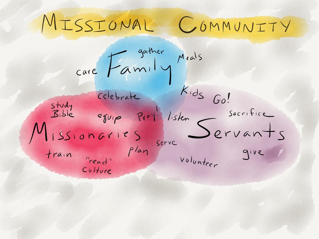 MC.Functions