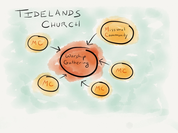 Tidelands Structure1