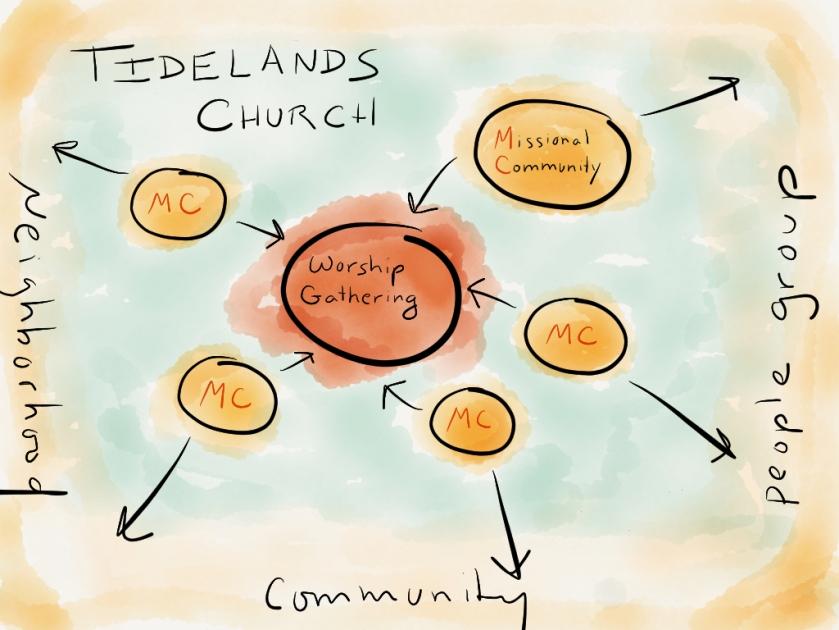 Tidelands Structure2